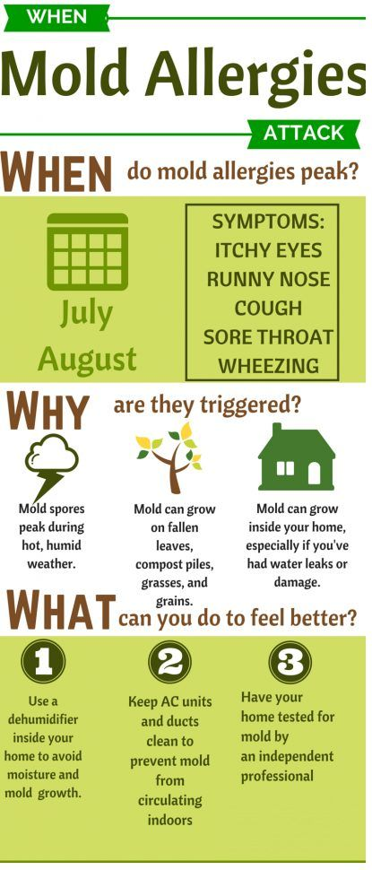 allergies due to mold in your home