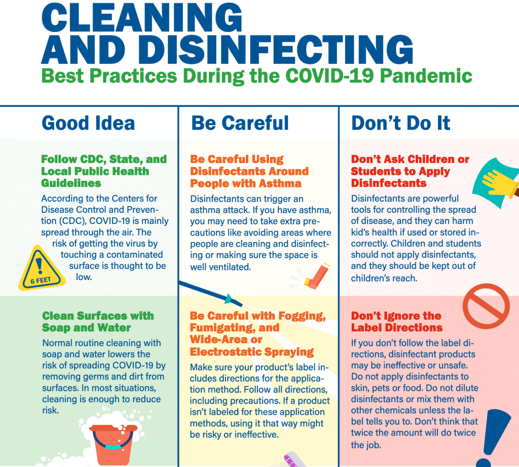 Cleaning and Disinfecting Best Practices During the COVID-19 Pandemic